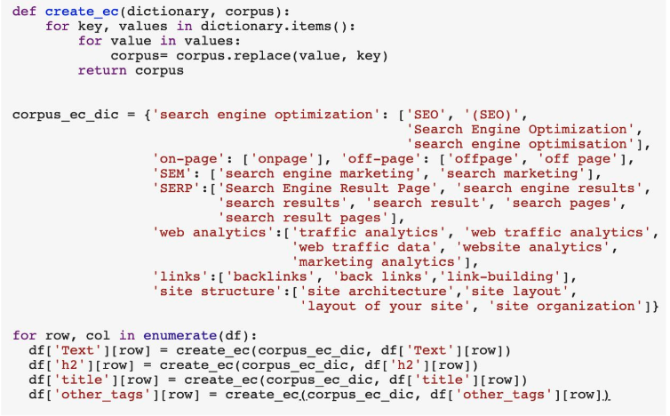 Screenshot of natural language processing function written in Python by Mike Nemke for and NLP for SEO project using jupyter notebooks and Google Colab